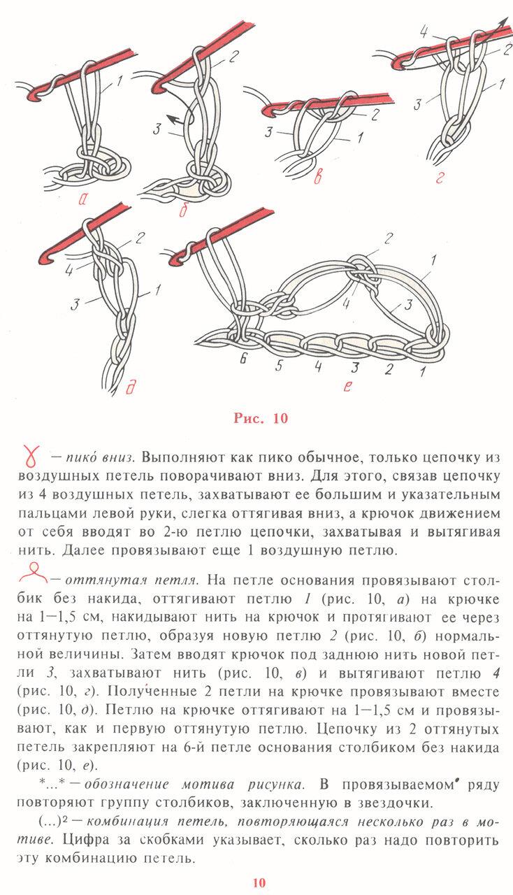 Гирич - Варианты терминологии крючкового вязания 0_814cf_9901cacf_XXXL