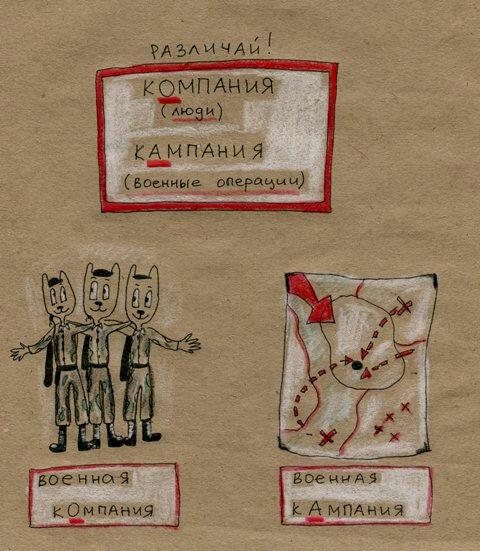Забавные правила русского языка.  0_7a1d2_92ad4cbe_XXL