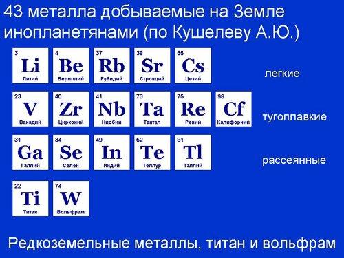 Экспедиции к выпаривателям родниковой воды - Страница 2 0_74e43_74ee3290_L