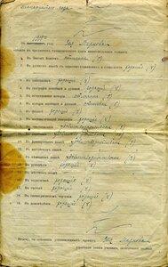 Фотографии учащихся Кунгурской женской гимназии 0_aabd3_89a93b9f_M