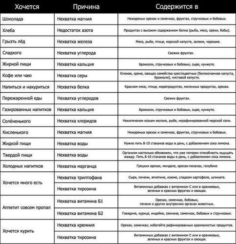 Интересные факты - о продуктах питания - Страница 4 0_f6d08_b3e2f759_L