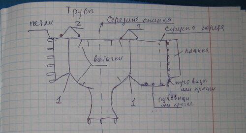 Доспехи стройности и другие модели для пышных дам 0_d200b_cf6852b_L