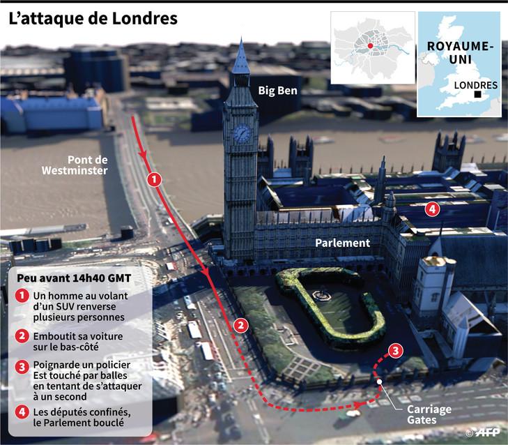 Attentat à Londres: au moins trois morts, l'assaillant abattu  001-mw4zu-preview_1_729_638