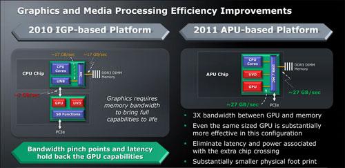 U korak s' vremenom - Page 7 AMD-Fusion-Press-Tour_EMEA_FINAL-34_s