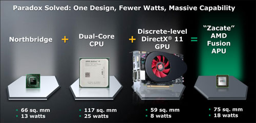 U korak s' vremenom - Page 7 AMD-Fusion-Press-Tour_EMEA_FINAL-6_s