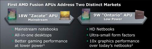 U korak s' vremenom - Page 7 AMD-Fusion-Press-Tour_EMEA_FINAL-7_s