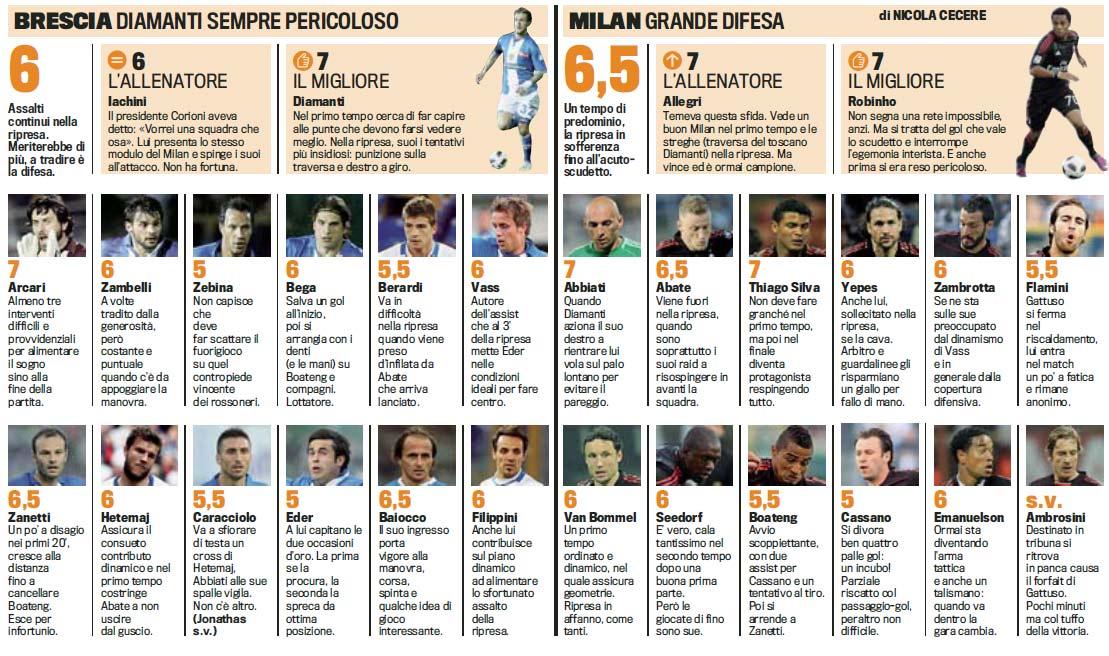 Pagelle Gazzetta - Pagina 3 Fantacalcio-Brescia-Milan-voti-e-pagelle-Gazzetta