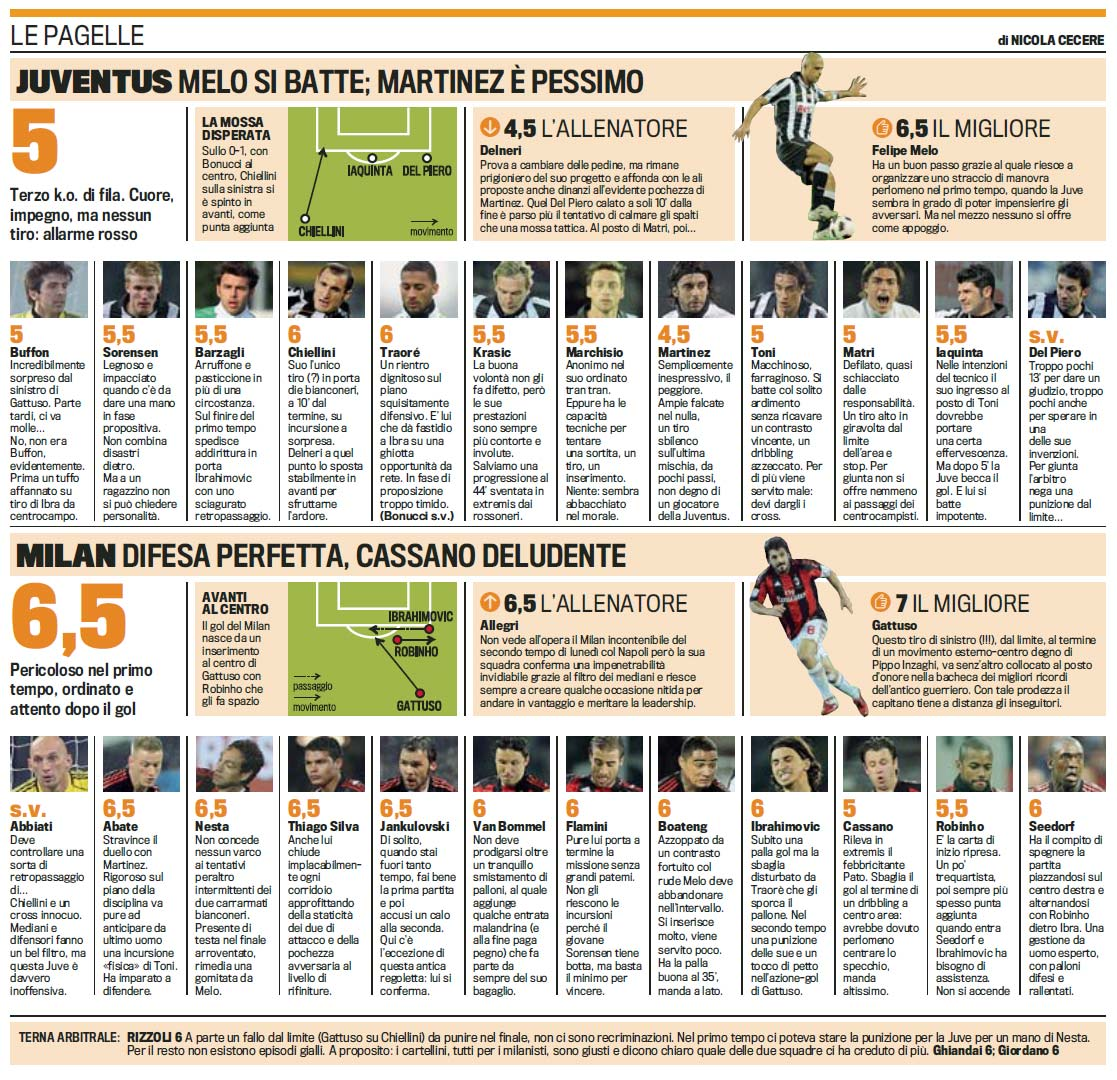 Pagelle Gazzetta - Pagina 2 Juventus-Milan-voti-e-pagelle-Gazzetta-dello-Sport