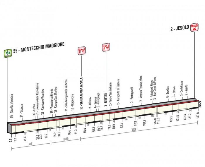 Giro de Italia 2015 12_2015_13