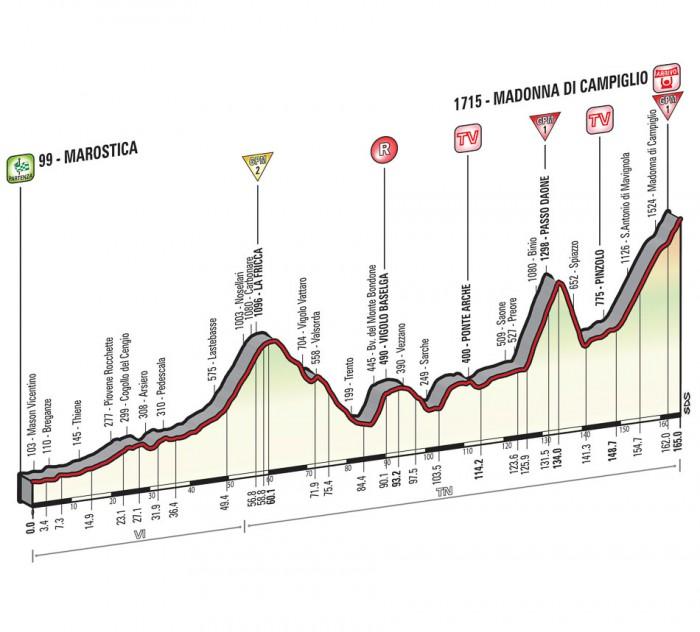 Giro de Italia 2015 12_2015_15