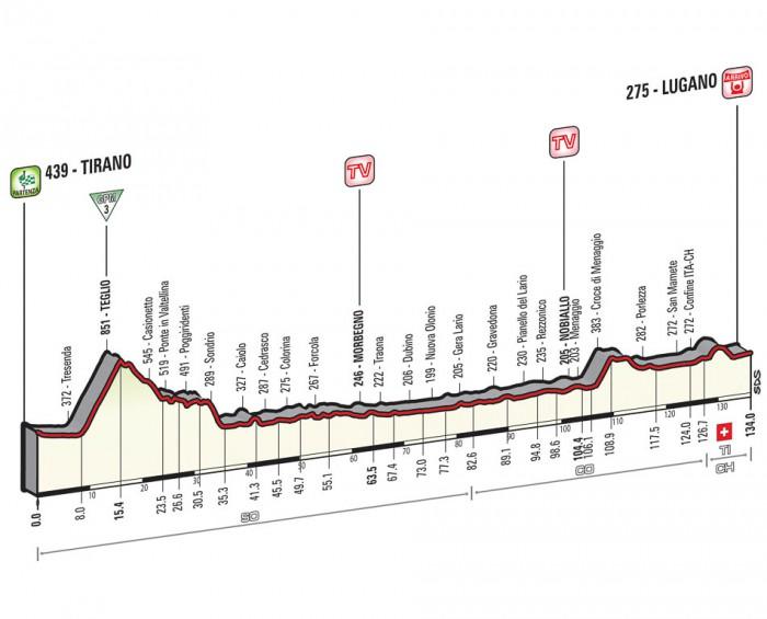 Giro de Italia 2015 12_2015_17