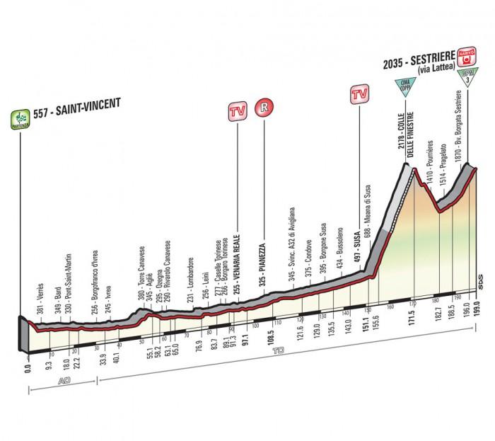 Giro de Italia 2015 12_2015_20