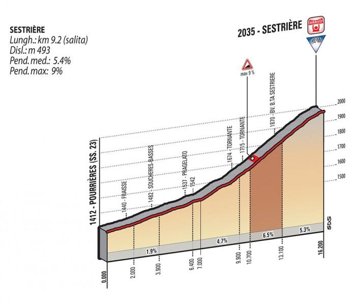 Giro de Italia 2015 12_2015_20_F