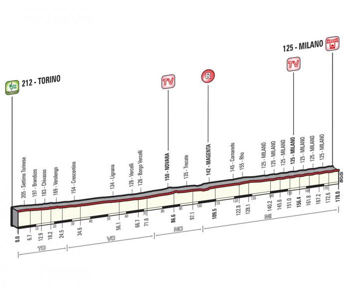 Giro de Italia 2015 12_2015_21