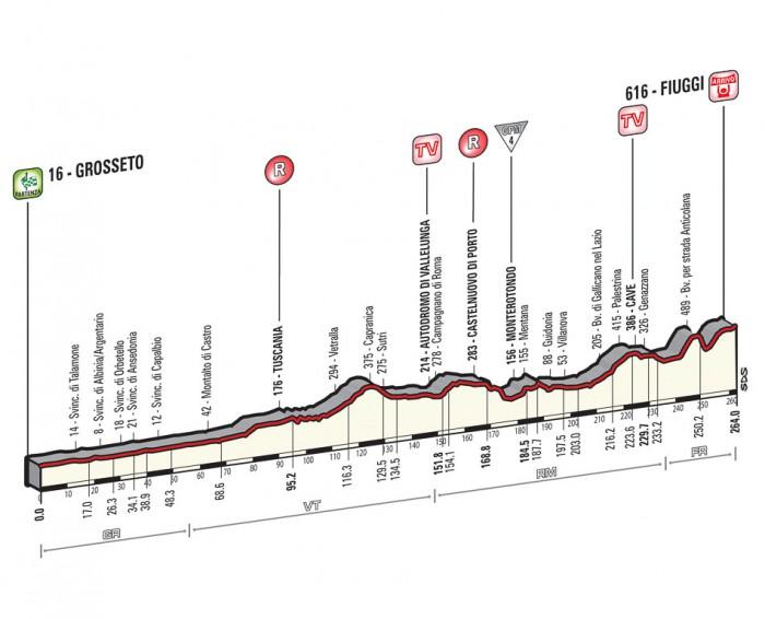 Giro de Italia 2015 12_2015_7