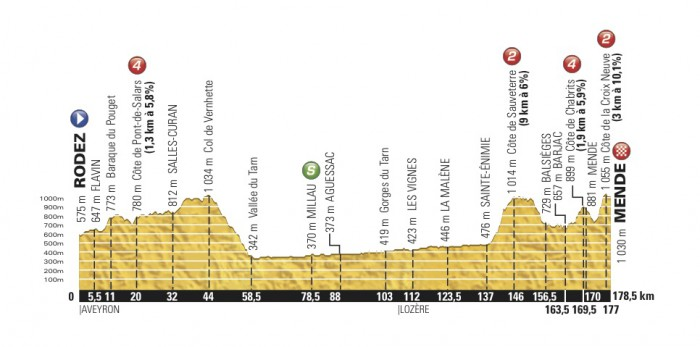 Tour de France 2015 (2.UWT). Часть 2. 17_2015_14