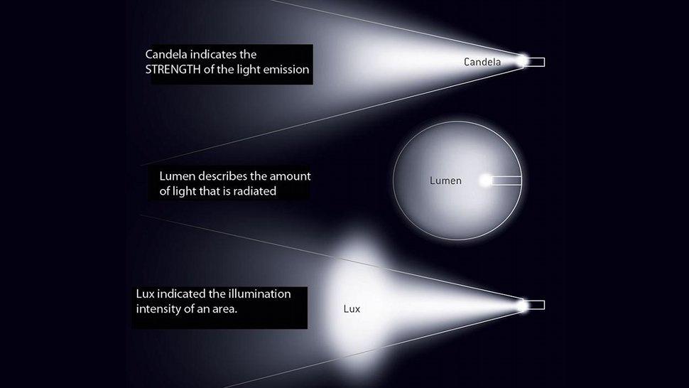 LED Headlights Ku-bigpic