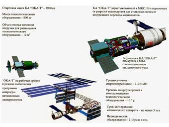 OKA-T : un laboratoire autonome russe vers ISS en 2015 Picture