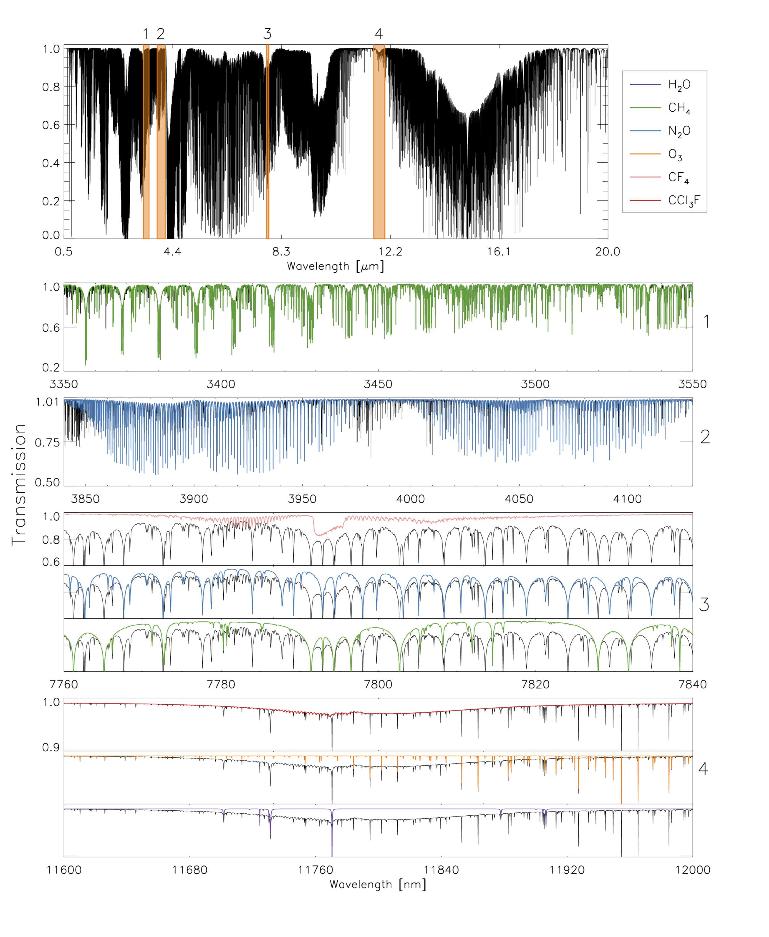 Espace: la pollution des planètes pourrait nous révéler la présence d'extraterrestres Ob_e129b4_capture-d-ecran-2014-07-27-a-22-01