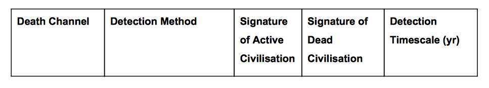 Les implications d'un éventuel contact avec des Extraterrestres - Page 26 Ob_2eb128_capture-d-ecran-2015-07-31-a-07-17