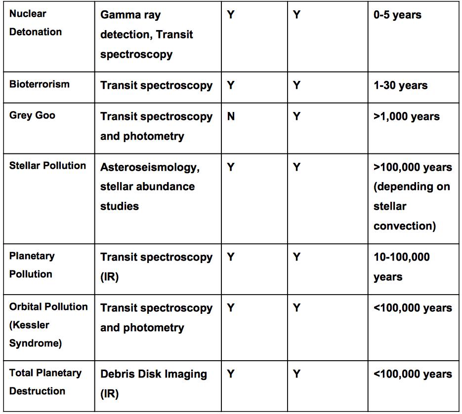 Les implications d'un éventuel contact avec des Extraterrestres - Page 39 Ob_a764f1_capture-d-ecran-2015-07-31-a-07-17