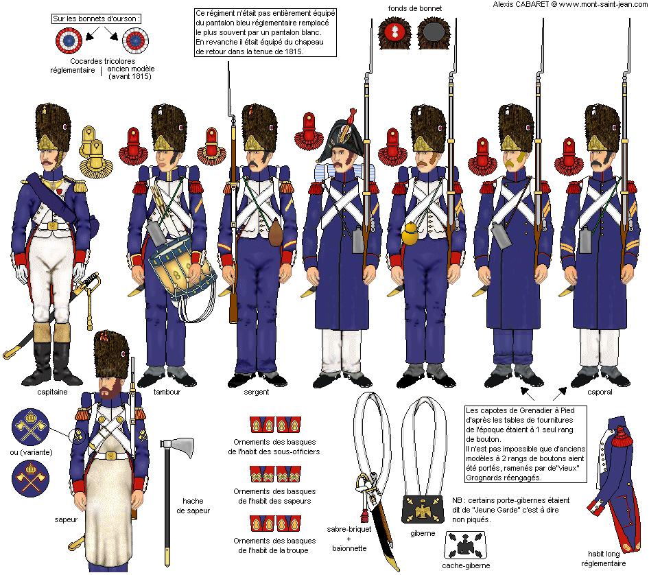 Fourreau de baïonette de la Garde Impériale  Ob_c47885_grenadierspiedsgarde1
