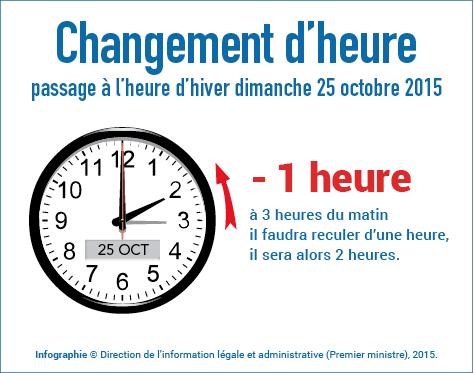 Discussion sur l' Etoile de TF1 du 27 septembre   2015 - Page 23 Ob_d55df1_changement-d-heure