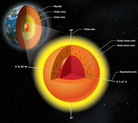 Le noyau de la Terre aurait... son propre noyau Ob_ddfd25_noyau-terre-0