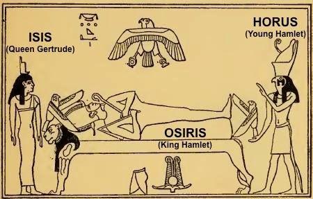 Simbologia detras de los Mineros atrapados ? - Página 5 Ob_d1ef84_osiris-isis-horus-hamlet-correspondanc