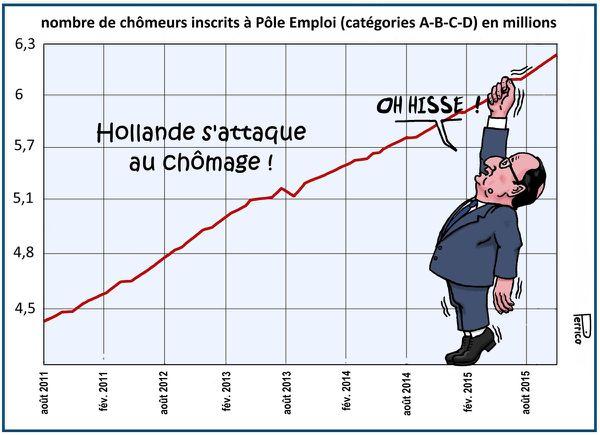 humour politique  - Page 2 Ob_34dcfc_courbe-du-chomage-19-janv-2016
