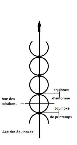 Le symbolisme du Caducée  Caducee_3Serpents