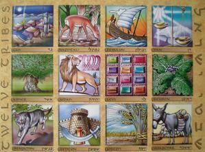 L'astrologie s'emmêle les signes 12TribusD-Isra--l