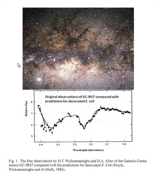 IMPLICATIONS D UN CONTACT AVEC LES EXTRATERRESTRES - Les implications d'un éventuel contact avec des Extraterrestres Panspermie1