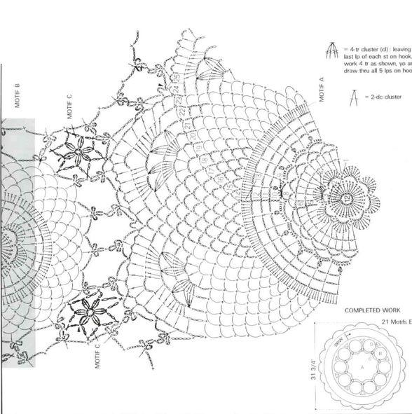 مفرش للطاولة بوحدات دائرية وحاشية جميلة Nappe-aux-motifs-ronds-
