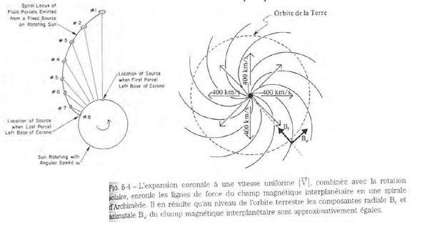 """""""Comète"""" hyperbolique : C/2010 X1 (Elenin) - Page 5 Heliosphere2"""