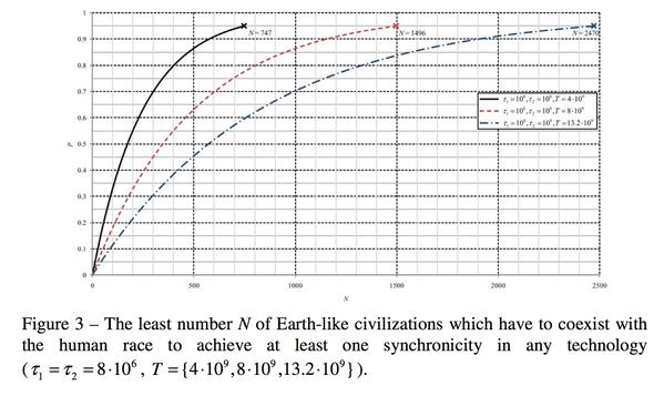 Les implications d'un éventuel contact avec des Extraterrestres - Page 4 Capture-d-ecran-2011-12-13-a-21.45.06
