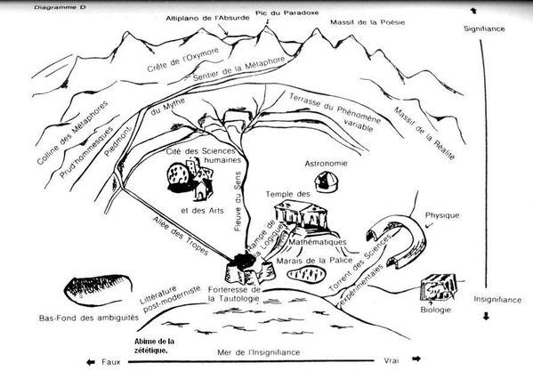 Les implications d'un éventuel contact avec des Extraterrestres - Page 21 Rene-thom-realite