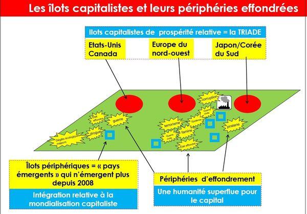 Arabes, encore un effort - Page 2 Carte-schematique-centre-peripheries