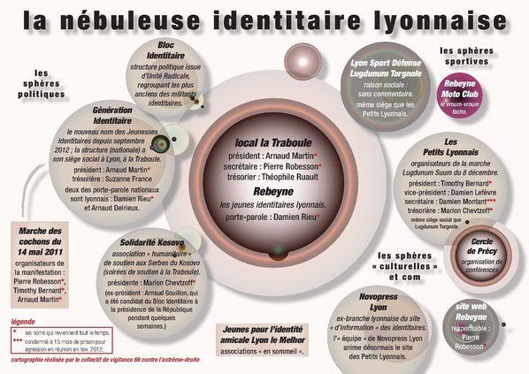Bloc Identitaire - Page 7 Ne-buleuse-identitaire-lyonnaise--vroum--copie-3