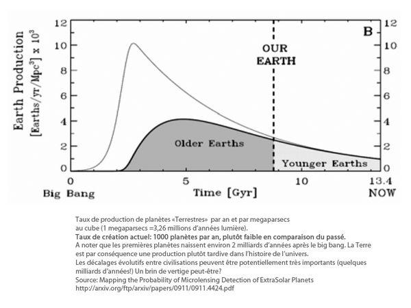 Les implications d'un éventuel contact avec des Extraterrestres - Page 3 Microlensing-copie-1