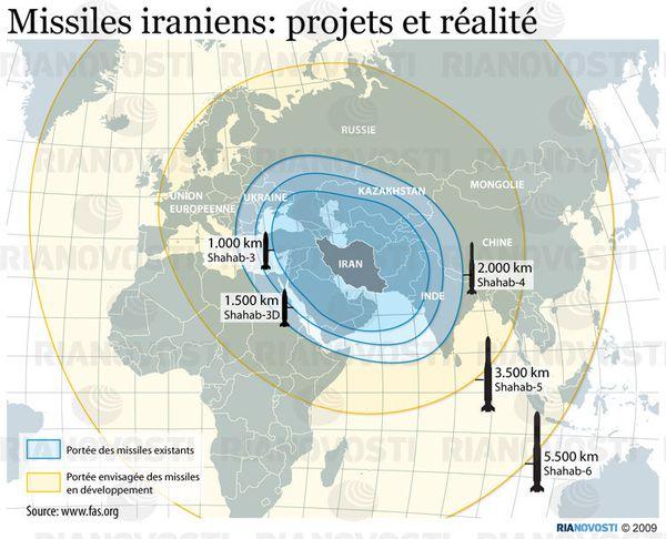 Iran ? Doit-on se préparer ? Missiles-iraniens-copie-1