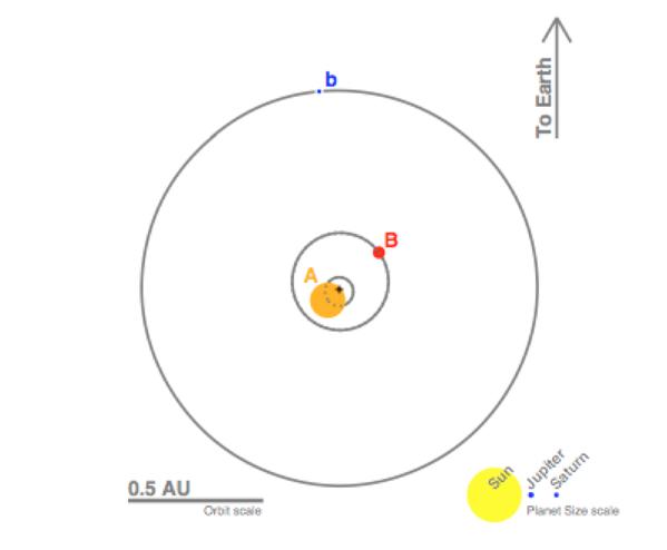 La planète aux deux soleils de Luke Skywalker découverte dans notre galaxie. Capture-d-ecran-2011-09-16-a-21.49.51