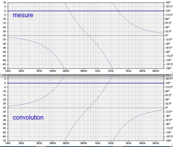 correction de la distorsion de phase par convolution Miror-phi-copie