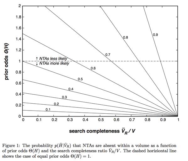 Les implications d'un éventuel contact avec des Extraterrestres - Page 4 Capture-d-ecran-2011-12-02-a-23.18.30