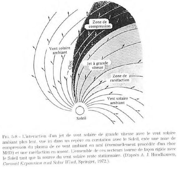 """""""Comète"""" hyperbolique : C/2010 X1 (Elenin) - Page 5 Heliosphere3"""