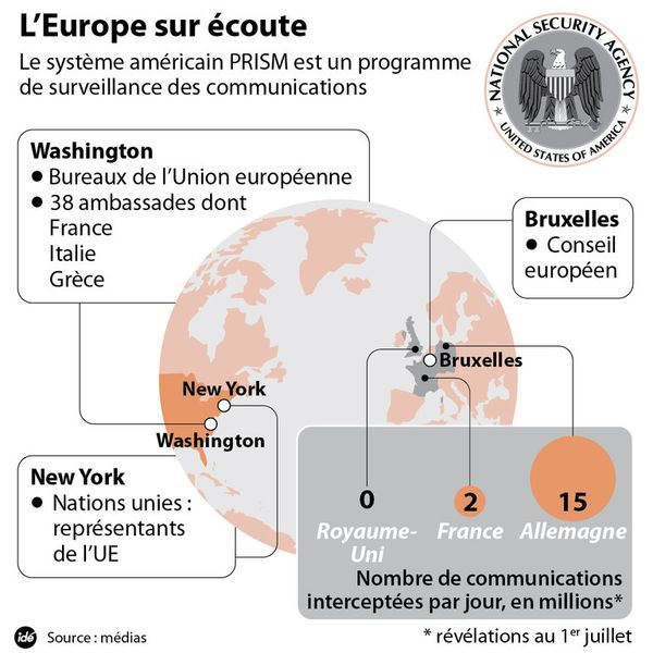 Affaire Snowden [topic Unique] - Page 2 Infographie-prism-europe-10943612blyyn