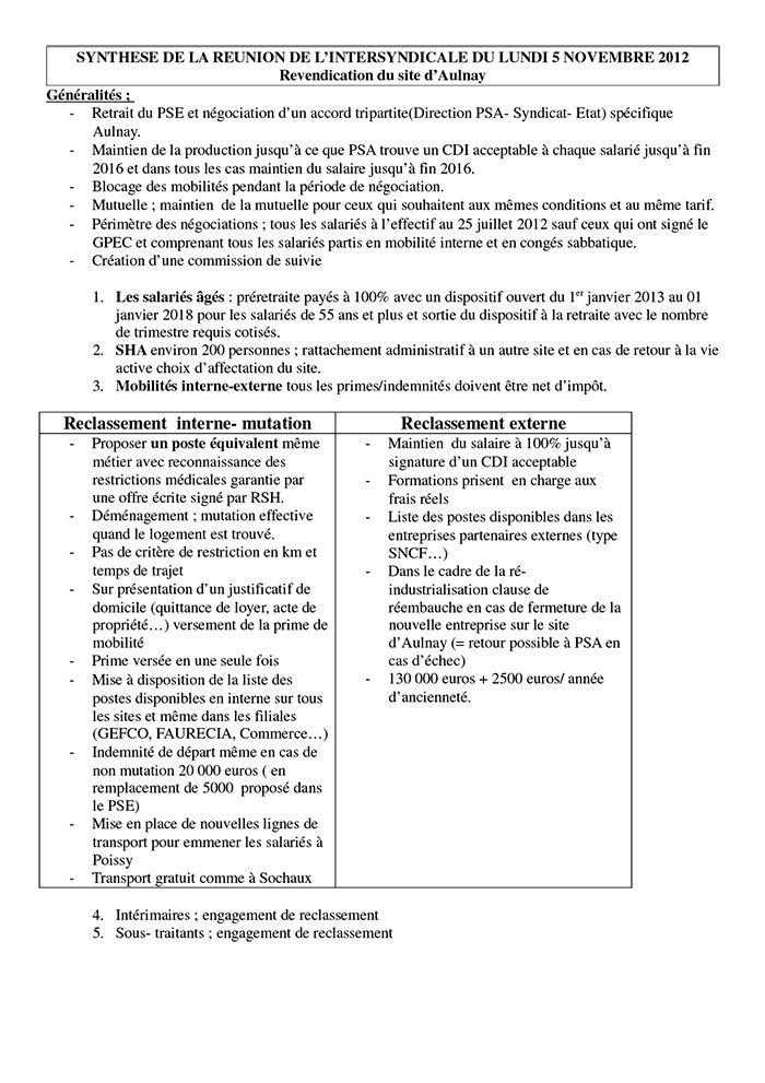 La politique de LO/CGT à PSA Aulnay - Page 4 SYNTHESE-DE-LA-REUNION-DE-L--1-