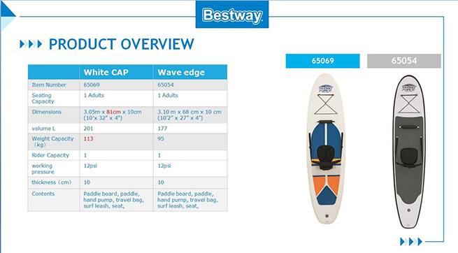 Avis SUP gonflable Bestway Australie 127955_776289_extra