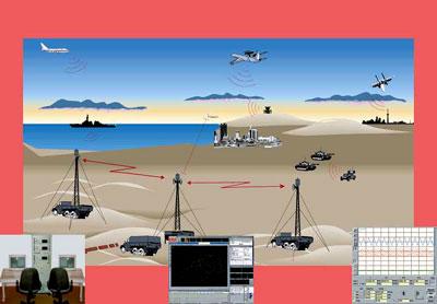 كيف يمكننا مواجهة F35 الاسرائيليه و F22 الامريكيه  System_vera