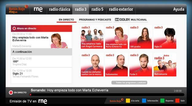 Calidad de Radio Clásica por internet 1415361463186